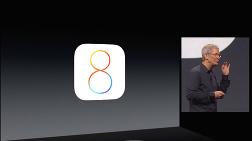 About iOS 8 Features